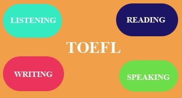 toefl basic for exam | ieltsband7plus dehradun